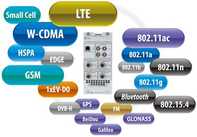 Đại lý chính hãng MT8870A_Anritsu Vietnam_STC Vietnam